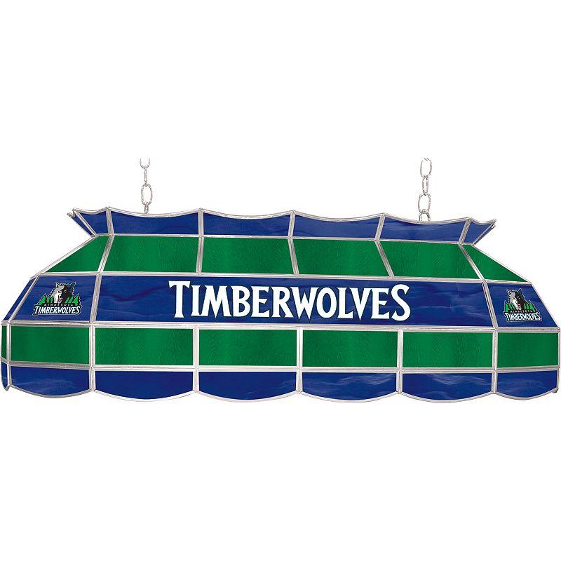 Minnesota Timberwolves 40