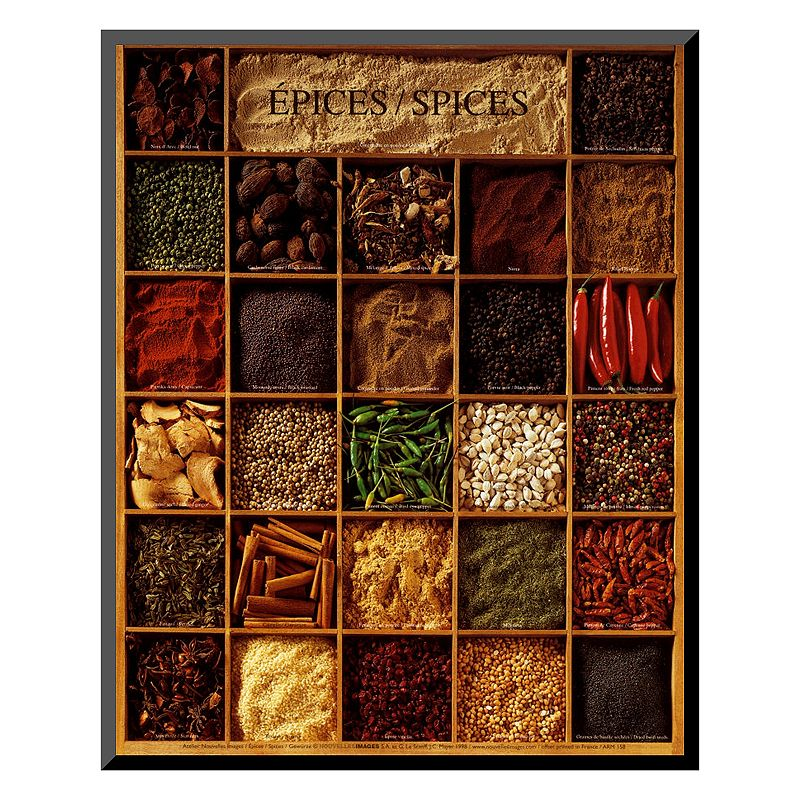Kitchen Vertical Wall Art