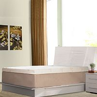 Simmons 14-in. Gel Memory Foam Mattress