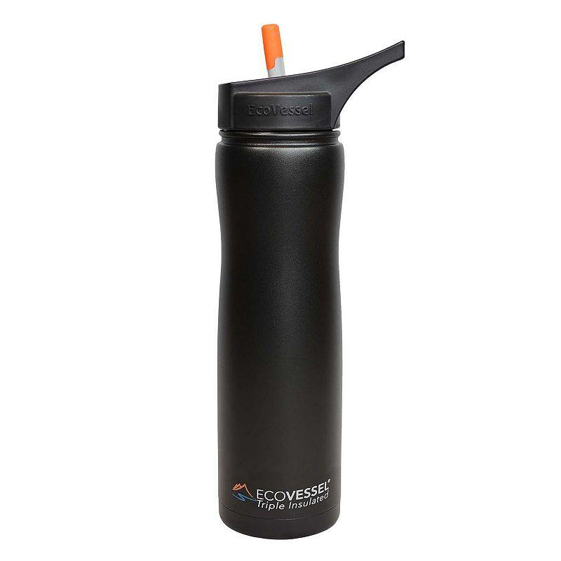 Water Bottle Kohls