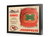 Chiefs For the Home