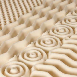 Cameo 3-in. 7-Zone King Memory Foam Mattress Topper - 74'' x 78''