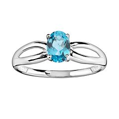 10k White Gold Blue Topaz Ring