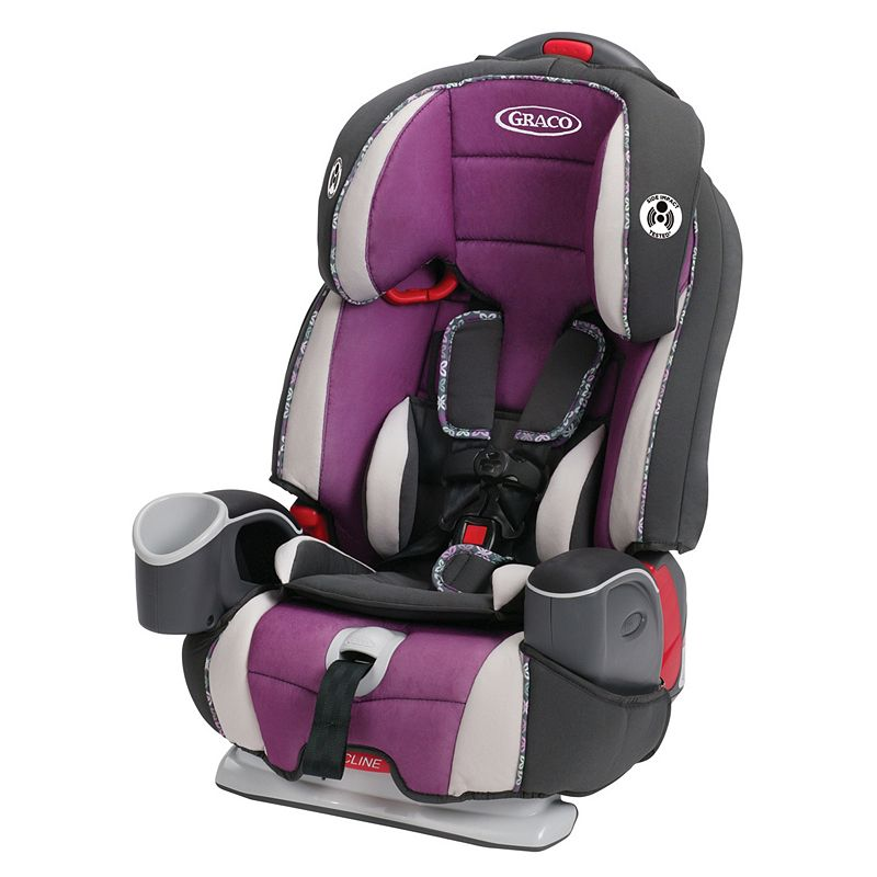 evenflo evenflo symphony lx all in one car seat beauford questions answers how to. Black Bedroom Furniture Sets. Home Design Ideas