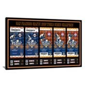 San Francisco Giants 2010 World Series Ticket To History Canvas Print