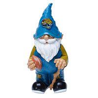 Jacksonville Jaguars Team Gnome