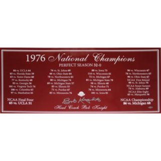 Steiner Sports Bob Knight Perfect Season 14'' x 29'' Signed Panoramic