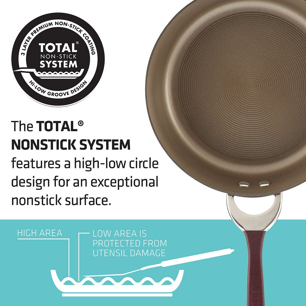 Circulon Symmetry 3.5-qt. Nonstick Hard-Anodized Covered Straining Saucepan - Black
