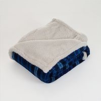 Plaid Fleece & Sherpa Throw
