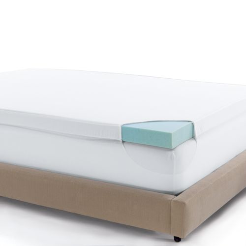 The Big e 1 1 2 in Memory Foam Mattress Topper Twin