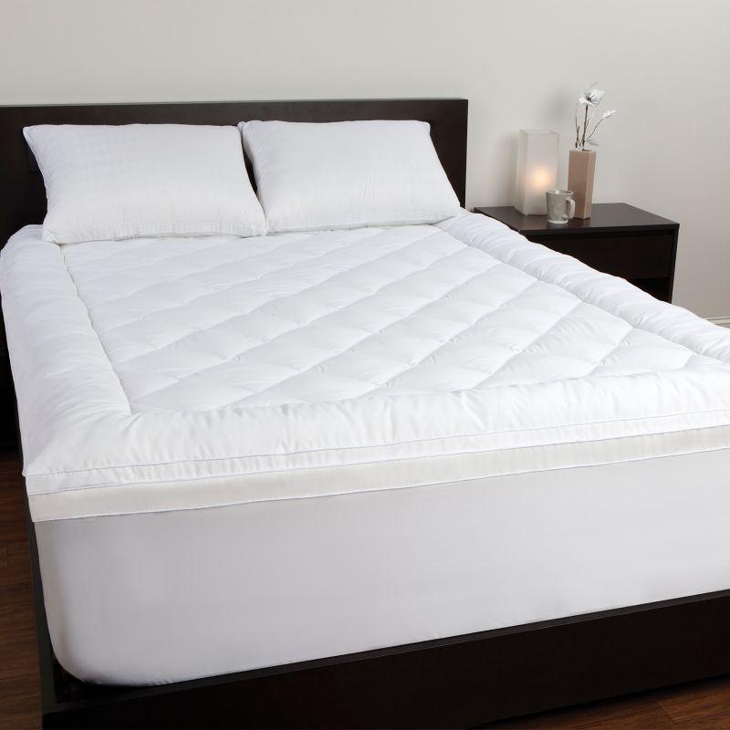 Polyester Foam Mattress Topper