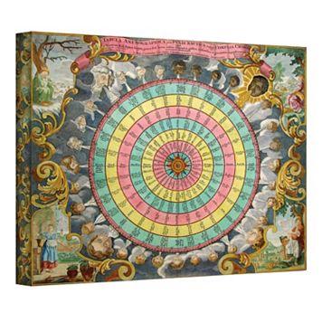 14'' x 18'' ''Pyxis Nautica Compass Charte'' Canvas Wall Art
