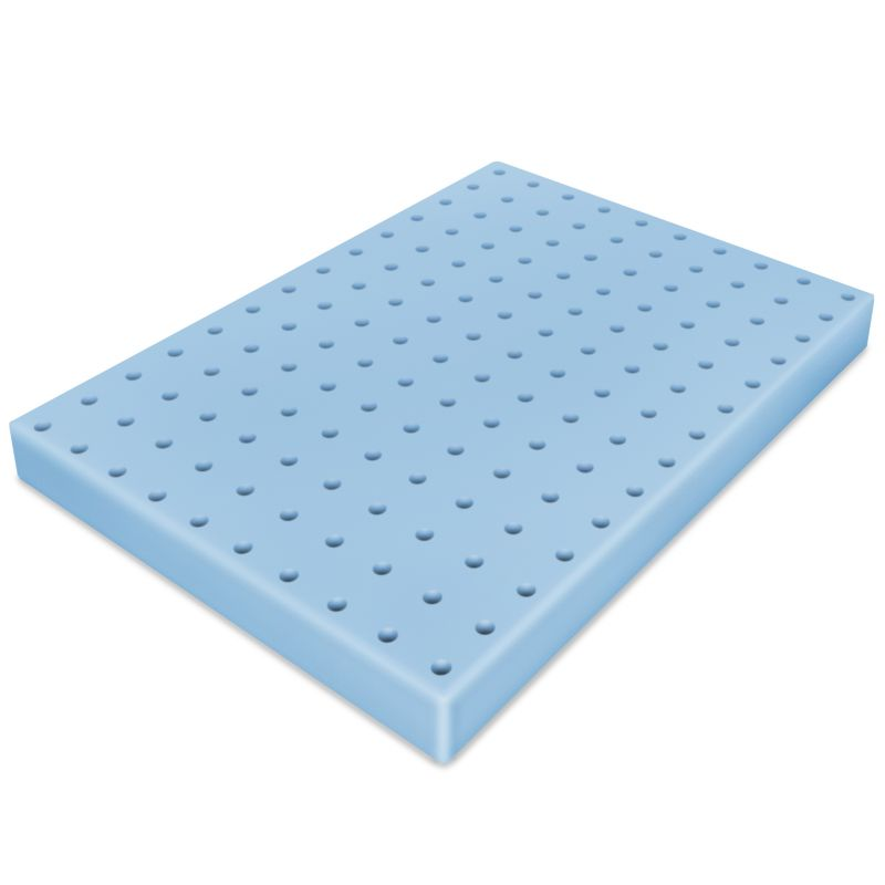 Sensorpedic Mattress Topper