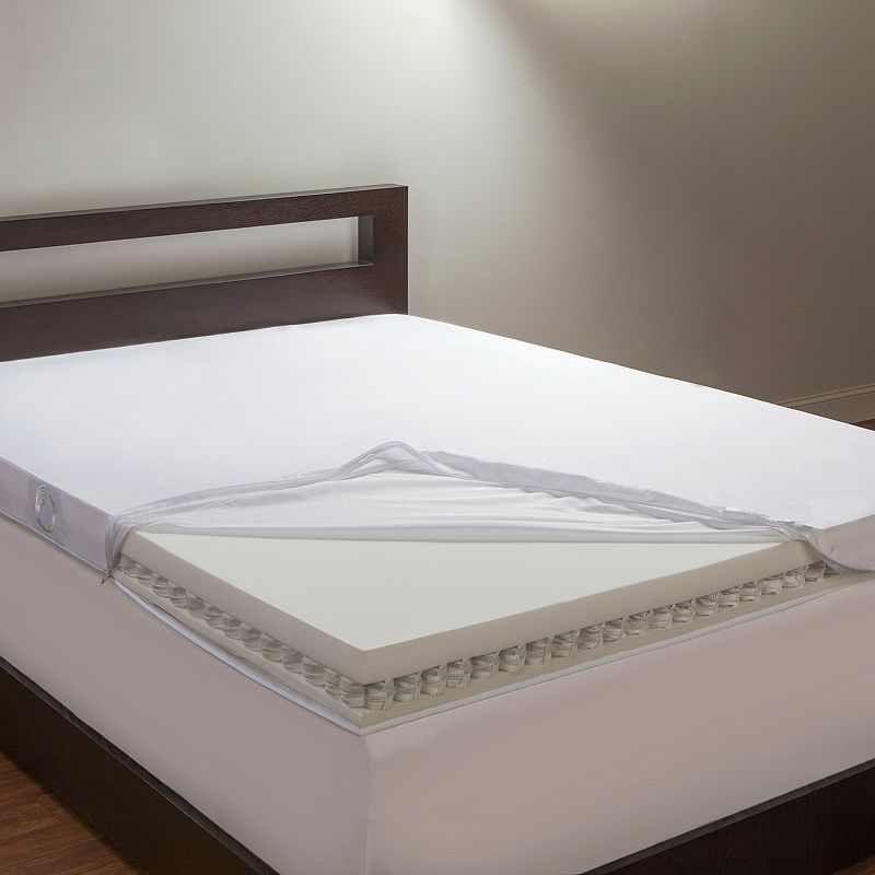 Polyurethane Foam Mattress : White polyurethane foam mattress topper kohl s