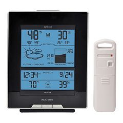 AcuRite Wireless Digital Weather Station (01098R)