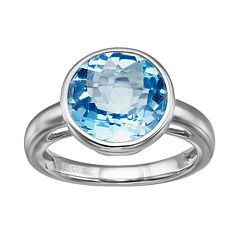 Blue Topaz Sterling Silver Ring by