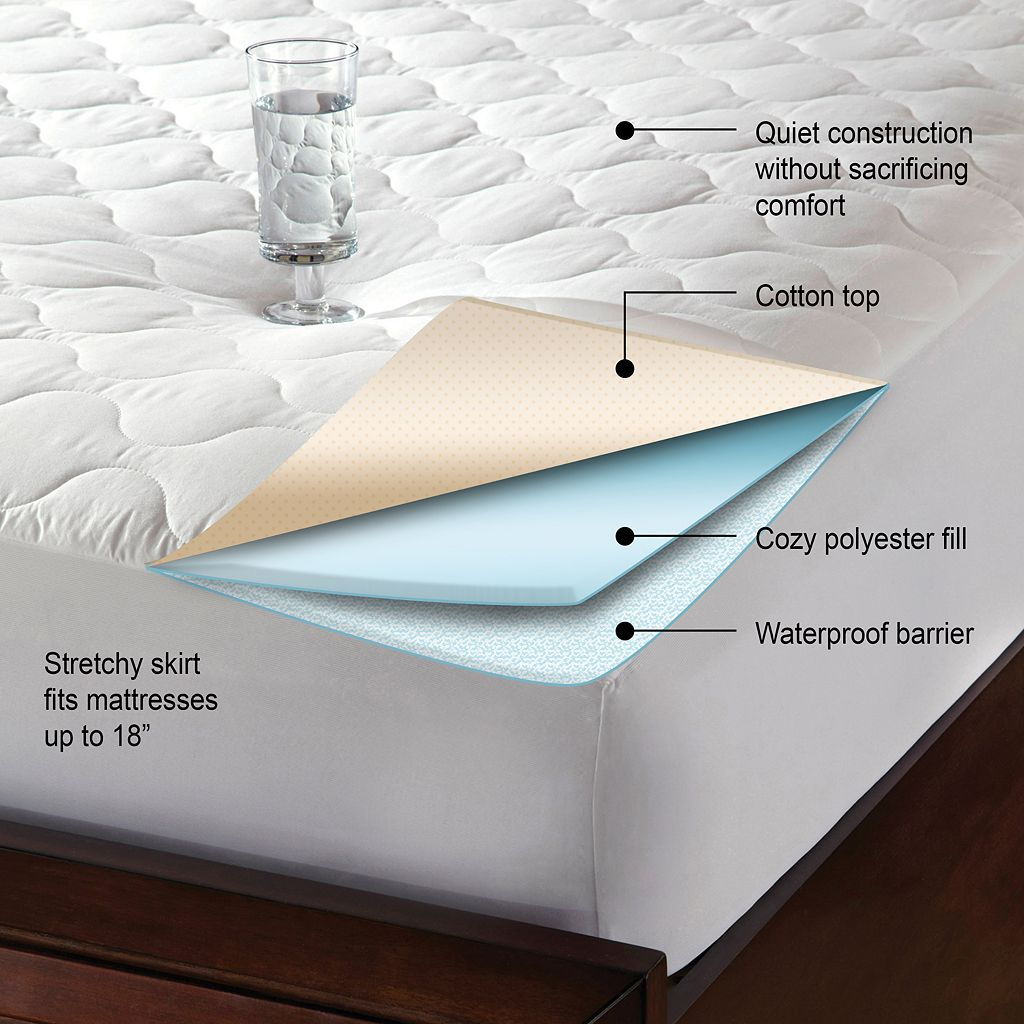 Dream Cloud Quiet Comfort Waterproof Deep-Pocket Mattress Pad