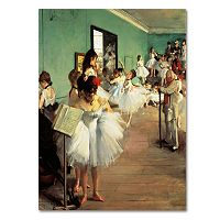 Trademark Fine Art ''Dance Examination'' Canvas Wall Art by Edgar Degas