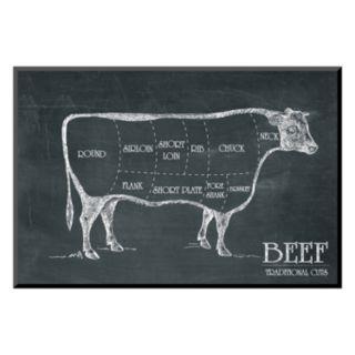 Art.com ''Butcher's Guide III'' Wall Art