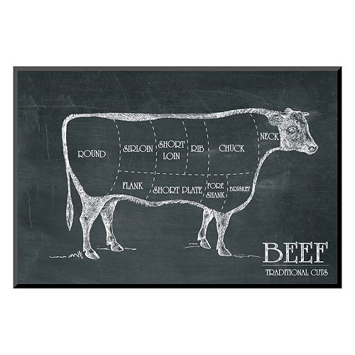 Art.com ''Butcher's Guide III'' Wall Art