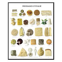 Art.com ''Italian Cheese'' Wall Art