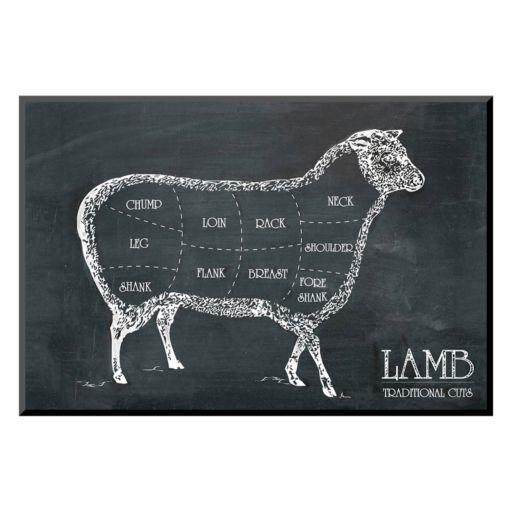Art.com ''Butcher's Guide I'' Lamb Wall Art