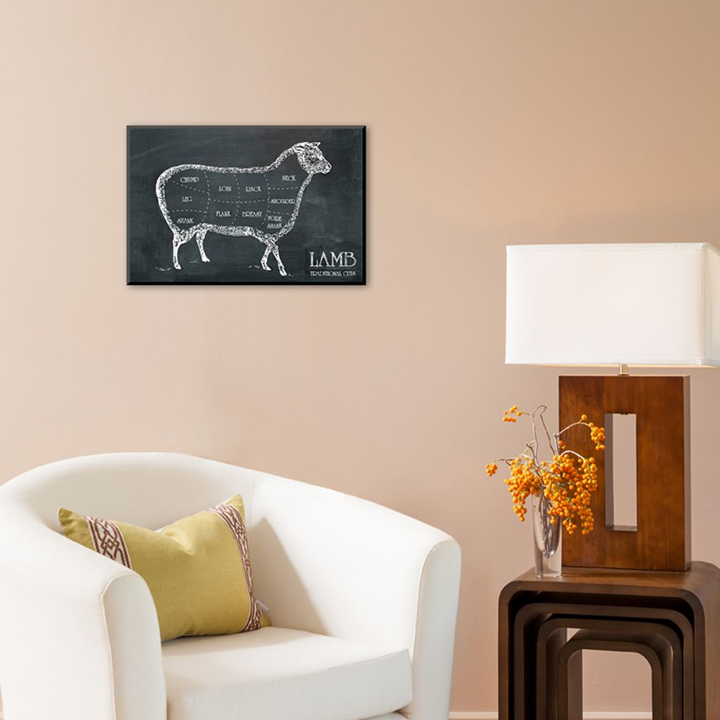 Art.com ''Butcher's Guide I'' Lamb Wall Art