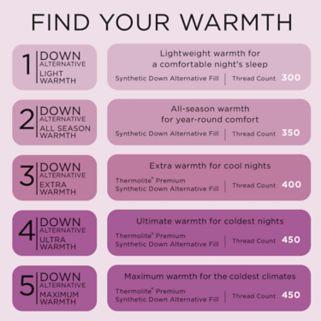 Cuddl Duds Down-Alternative Level 3 400-Thread Count Comforter