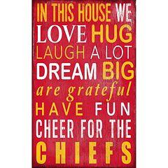 0b716fc9 NFL Kansas City Chiefs Sports Fan Wall Decor, Home Decor   Kohl's