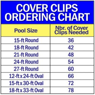 Blue Wave 30-pk. Cover Clips for Above-Ground Pool Cover