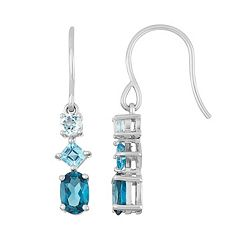 Sterling Silver London, Swiss & Sky Blue Topaz Drop Earrings