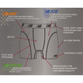 Men's New Balance Ice Performance Boxer Briefs