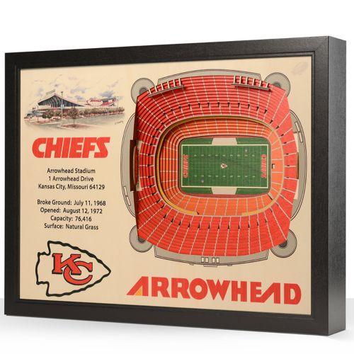 Kansas City Chiefs StadiumViews 3D Wall Art