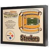 Pittsburgh Steelers StadiumViews 3D Wall Art