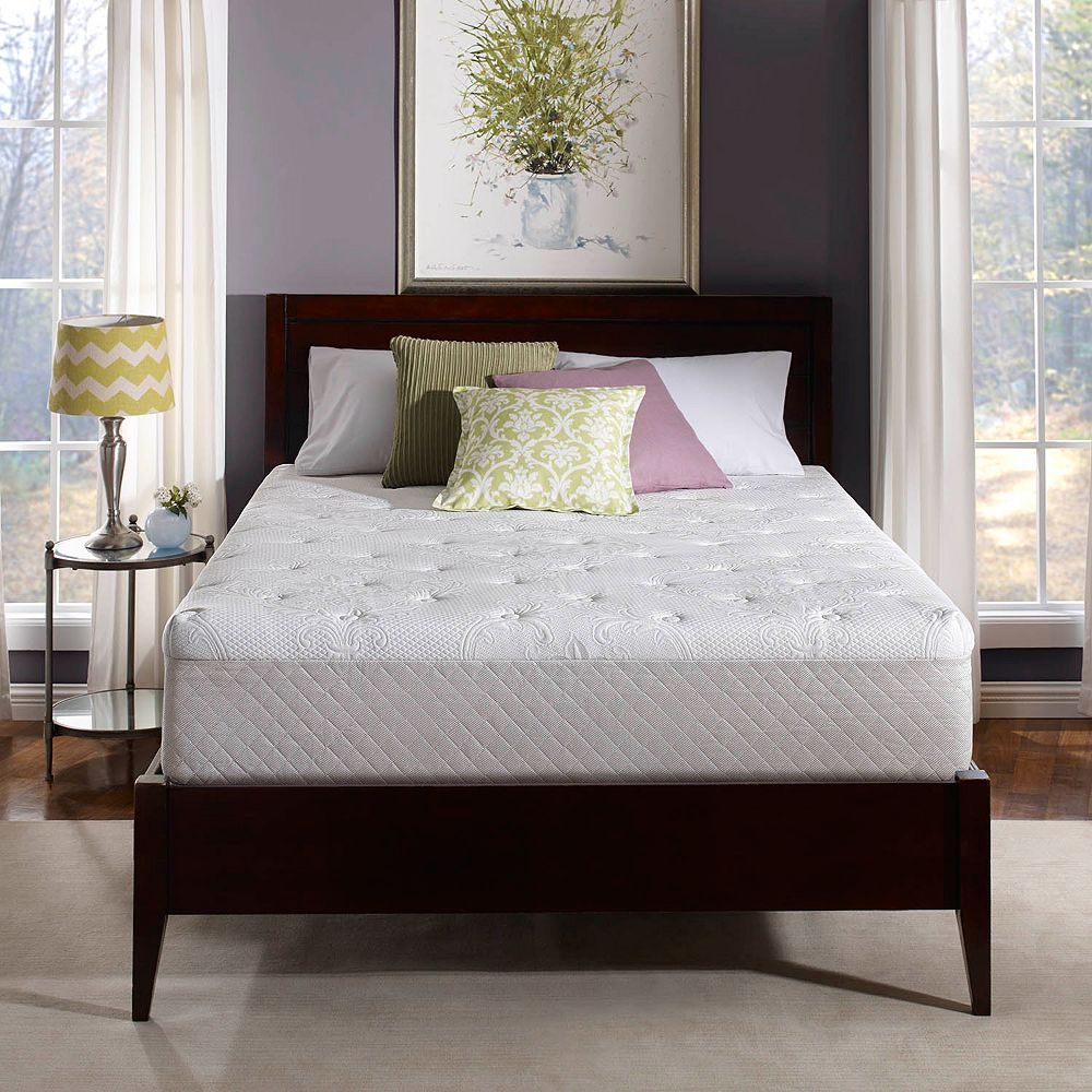 Kohls Bedroom Furniture Mattresses Kohls