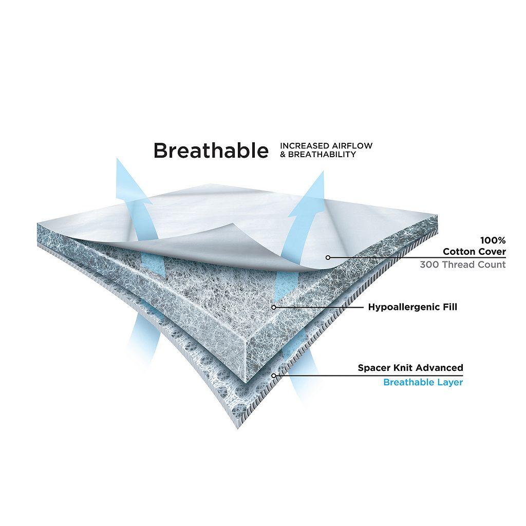 Sure Fit Breathable Mesh Mattress Pad