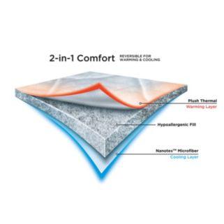 Sure Fit Duo Comfort Reversible Mattress Pad