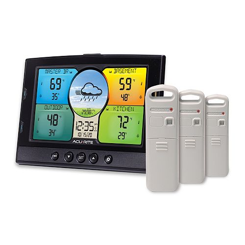 AcuRite Home Temperature & Humidity Station (02082M)