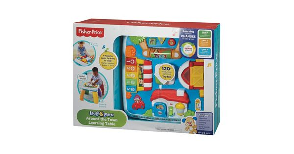 Home App Google Wishcom Customer Service Shopping Sites: Fisher-Price Laugh & Learn Around The Town Learning Table