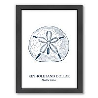 Americanflat Sand Dollar Framed Wall Art