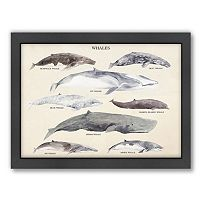 Americanflat Whales Framed Wall Art