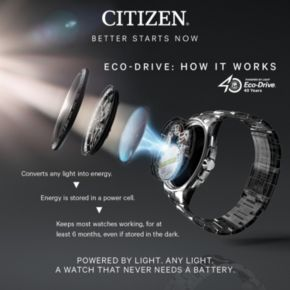 Citizen Eco-Drive Men's Skyhawk A-T Stainless Steel Atomic Watch - JY8050-51E