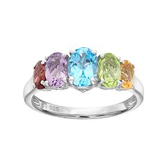 Sterling Silver Gemstone Oval Ring
