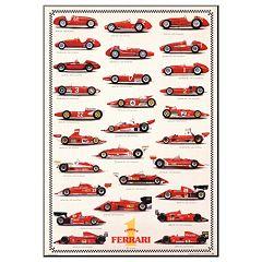 Art.com Ferrari Formula I International Edition Wall Art