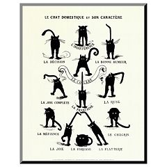 Art.com French Caractere 'Le Chat Domestique' Wall Art