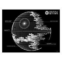 Star Wars Death Star Blueprint Canvas Wall Art