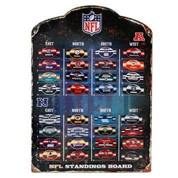 NFL Magnetic Standings Board