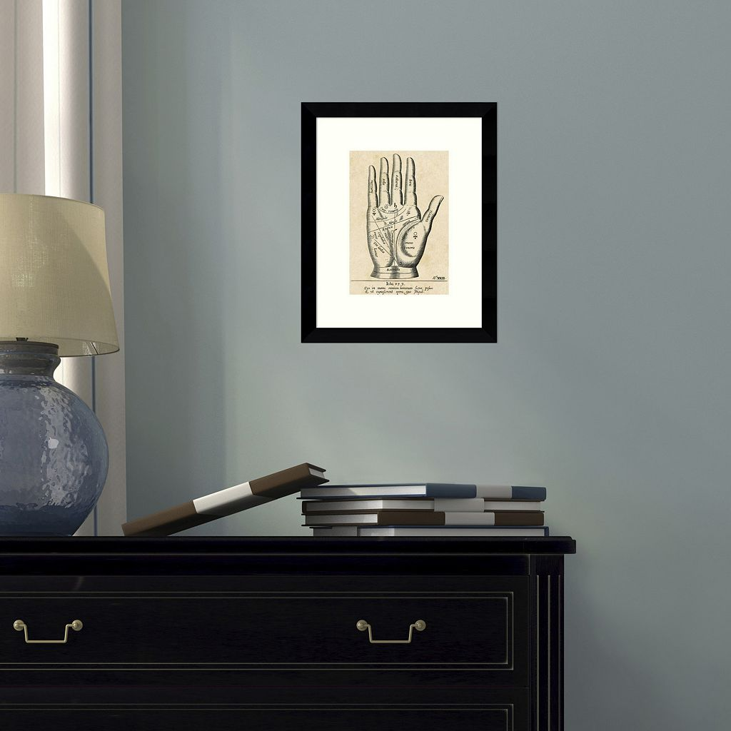 Palmistry Palm Diagram Framed Wall Art