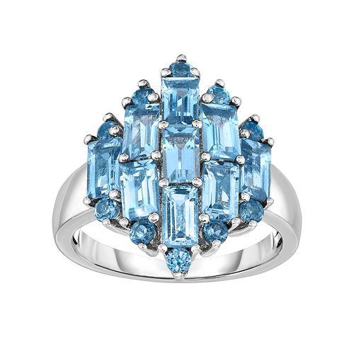 Sterling Silver Swiss & London Blue Topaz Cluster Ring