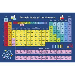 Fun Rugs Fun Time Periodic Table Of The Elements Rug - 8' x 11'
